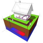 animated diagram of a geothermal system